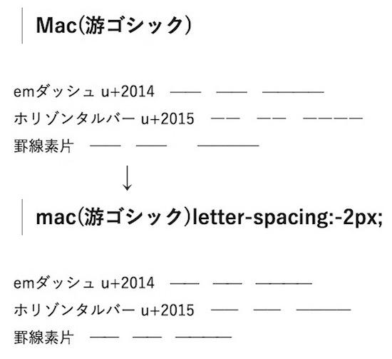 二倍ダーシ隙間表示テストmac2